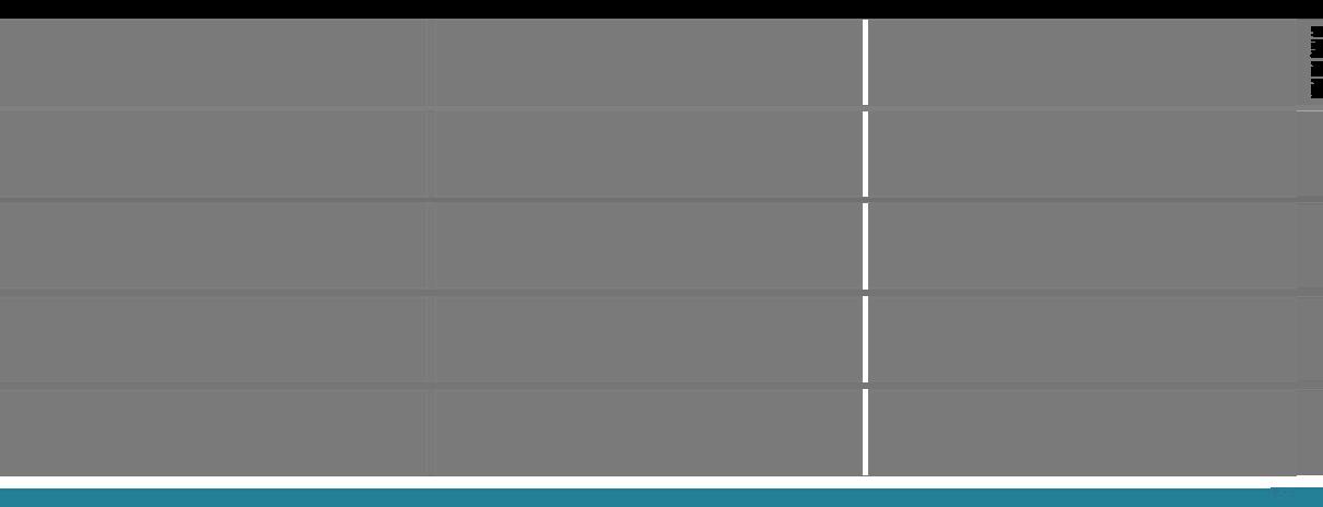 Sensor Custom Design