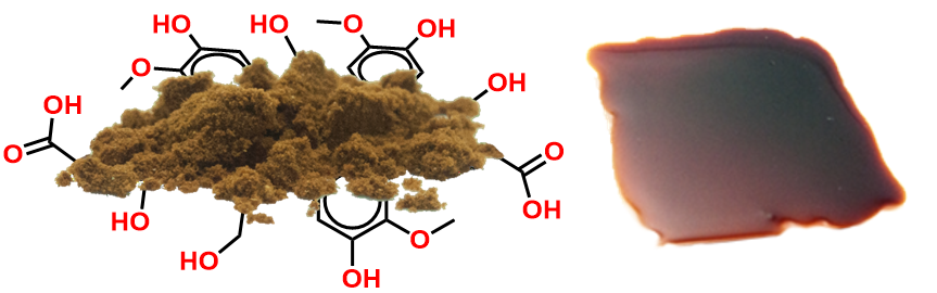 A brown powder surrounded by a chemical formula. On the left handside a brown shape representing a lignin based thermoset.
